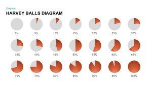 Harvey Balls PowerPoint Template Diagram and keynote Slide