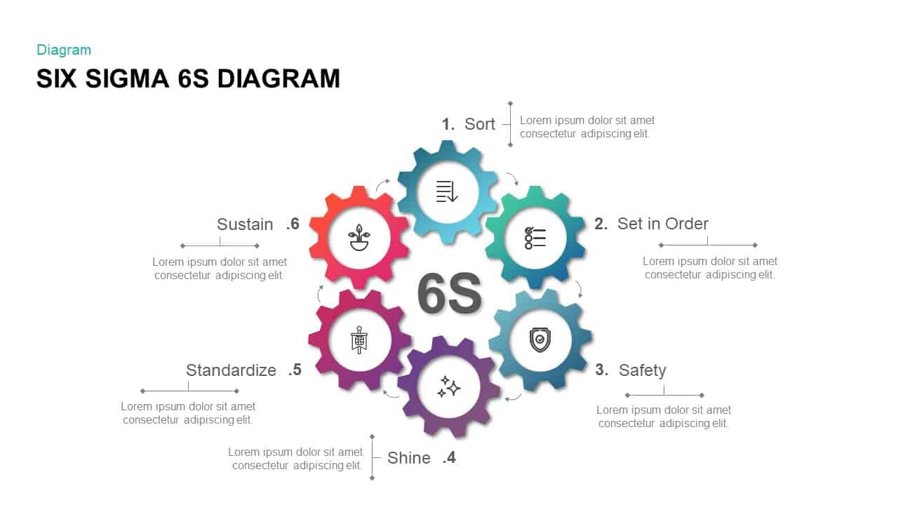 Six sigma 6s diagram powerpoint template and keynote slide slidebazaar six sigma 6s diagram for powerpoint presentations and keynote slide ccuart Gallery