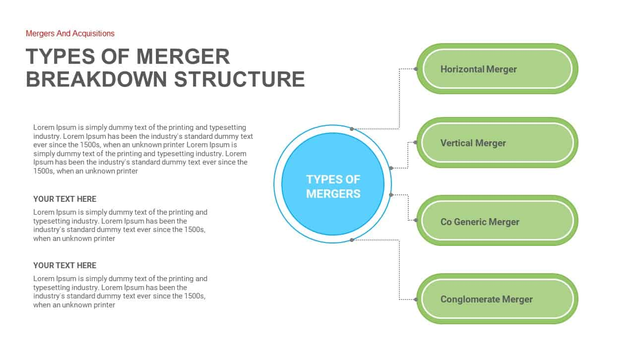 """merger and acquisition synopsis A successful merger or acquisition depends on adequately prepared and enthusiastic pathologists—pathologists who are willing to assume leadership positions in new enterprises, pathologists who understand their role in the """"continuum of care,"""" pathologists who understand the concept of integration of pathology and laboratory medicine into."""