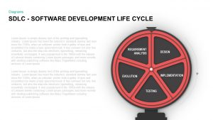 SDLC - Software Development Life Cycle PowerPoint Presentation