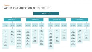 Work Breakdown Structure Template for PowerPoint and Keynote Presentation