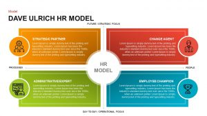 Dave Ulrich HR Model Template for PowerPoint and Keynote