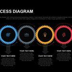 Gear Process Diagram PowerPoint Template