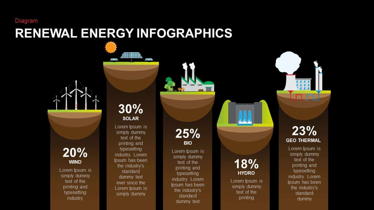 Renewable Energy PowerPoint Template and Keynote