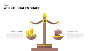 Weight Scales Shapes for PowerPoint and Keynote Template