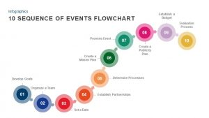 10 Sequence of Events Flowchart Template for PowerPoint and Keynote