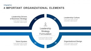 4 Important Organizational Elements PowerPoint and Keynote Slides