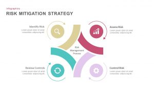 Risk Mitigation Strategy Template for PowerPoint and Keynote