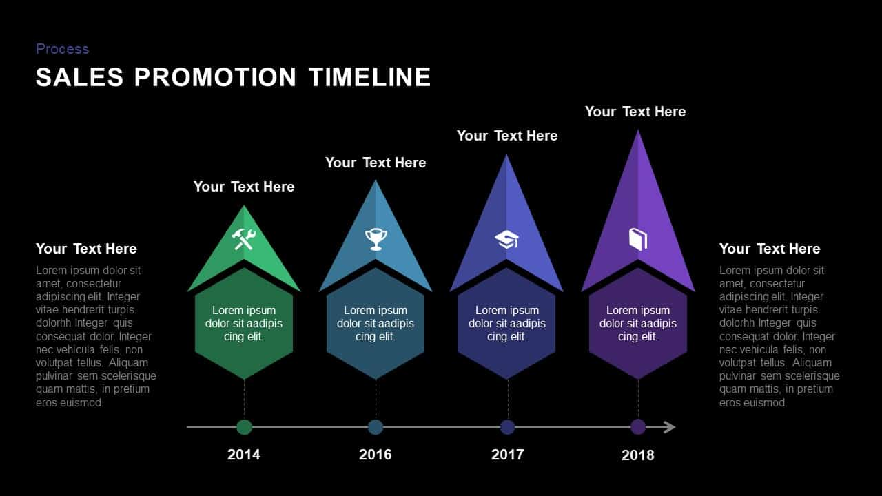sales promotion timeline PowerPoint template and keynote slide