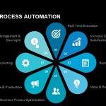 Business process automation powerpoint template and keynote slide