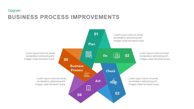Business process improvement powerpoint presentation template business process improvement powerpoint presentation template and keynote cheaphphosting Gallery