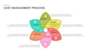 Cost Management Process Template for PowerPoint and Keynote