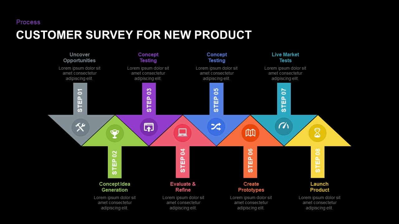 Customer Survey For New Product Powerpoint Template And Keynote