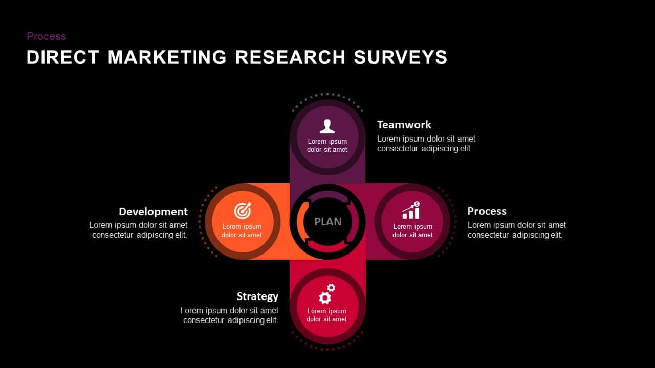 Direct Marketing Research Survey PowerPoint and Keynote Slides
