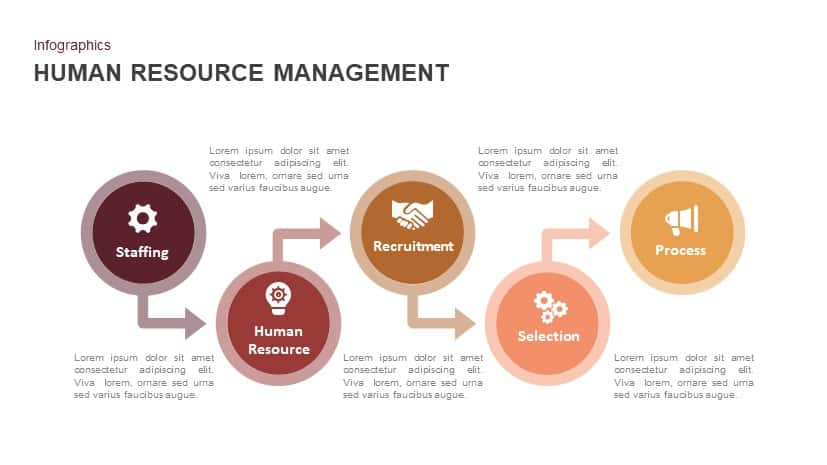 human resource management PowerPoint template