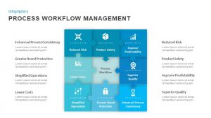 Process Workflow Management Template for PowerPoint and Keynote