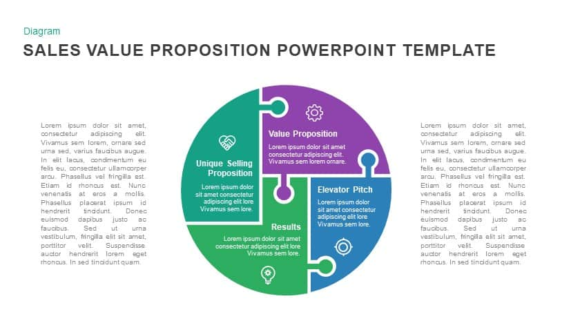 Sales value proposition template for powerpoint and keynote friedricerecipe Images