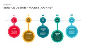 Service Design Process Journey PowerPoint Template and Keynote Presentation