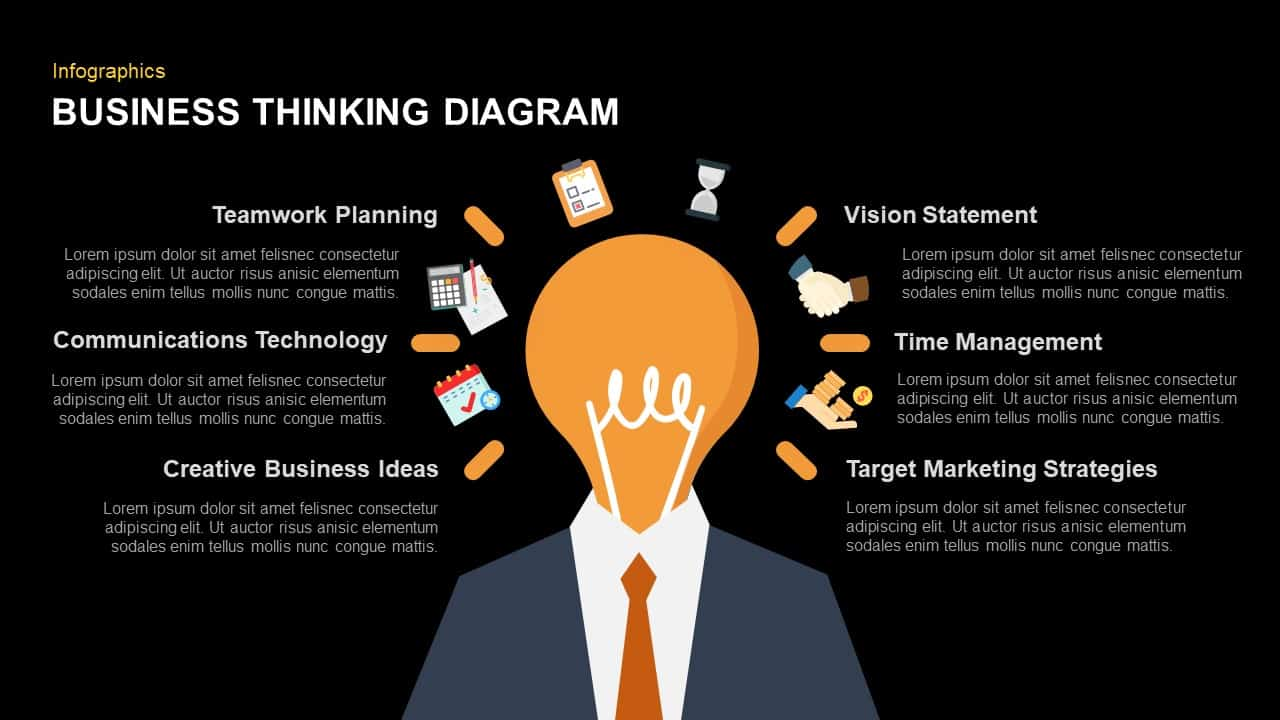Business thinking diagram powerpoint template