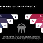 Evaluate suppliers develop strategy template for PowerPoint and keynote