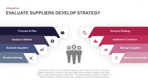 Evaluate Suppliers Develop Strategy PowerPoint Template and Keynote Slide