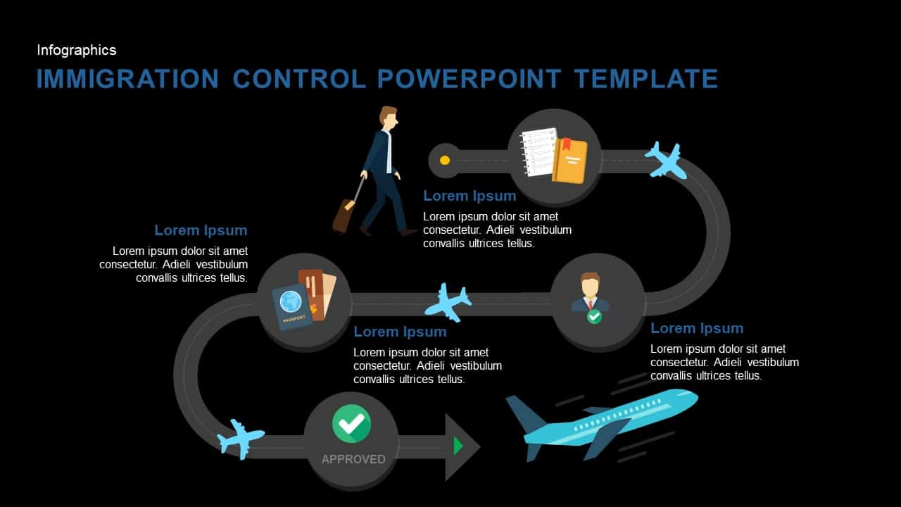 Immigration control powerpoint template and keynote slide