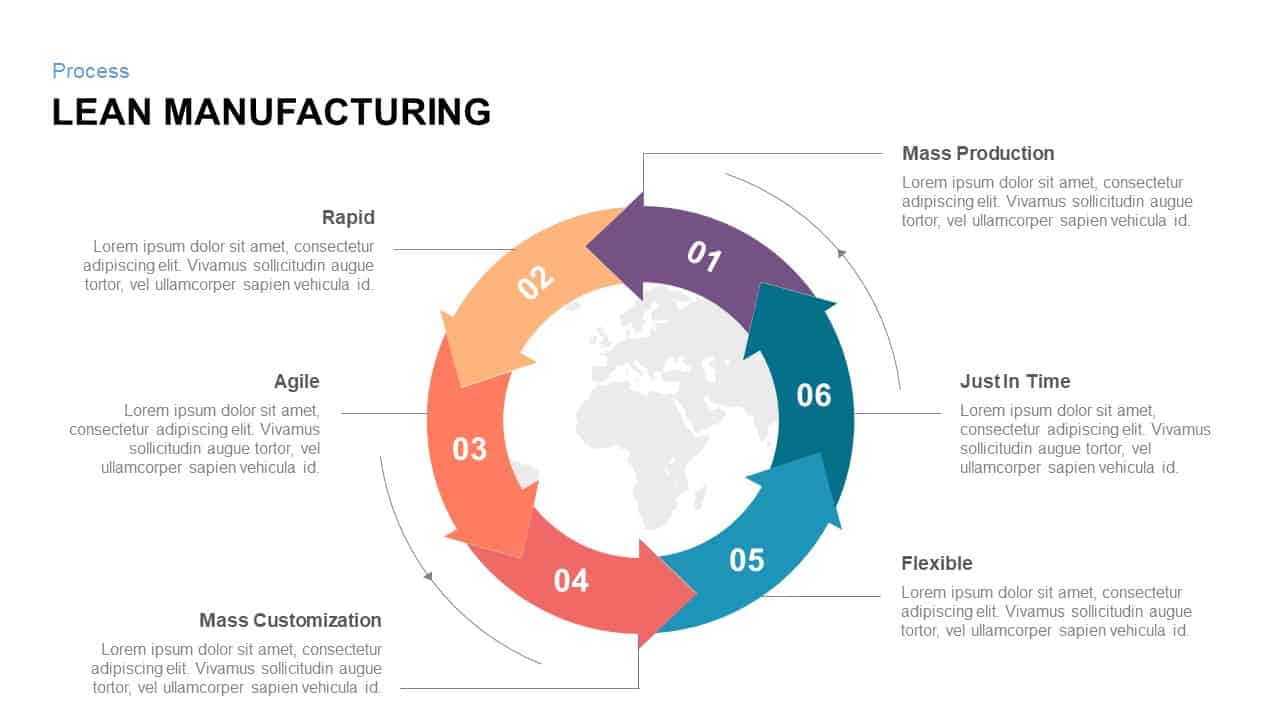 Lean manufacturing powerpoint template and keynote slide