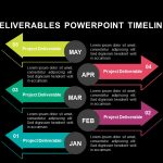 Project deliverables timeline diagram powerpoint and keynote template