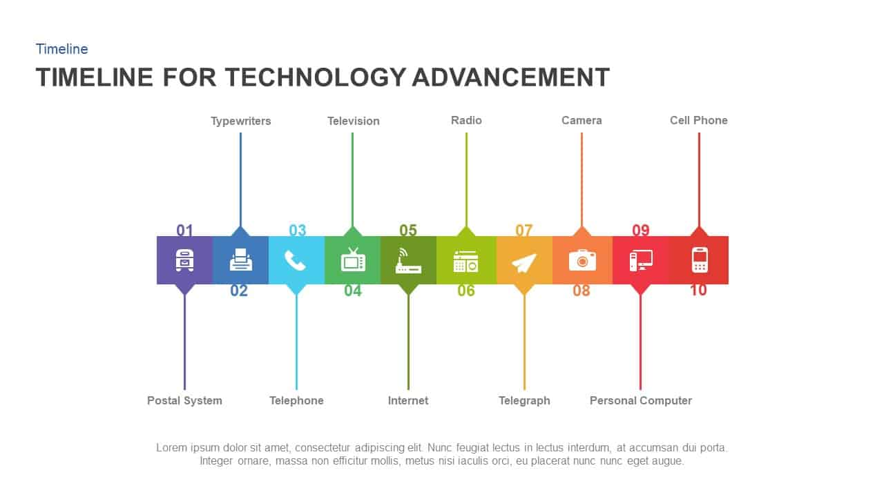 timeline for technology advancement powerpoint template and keynote
