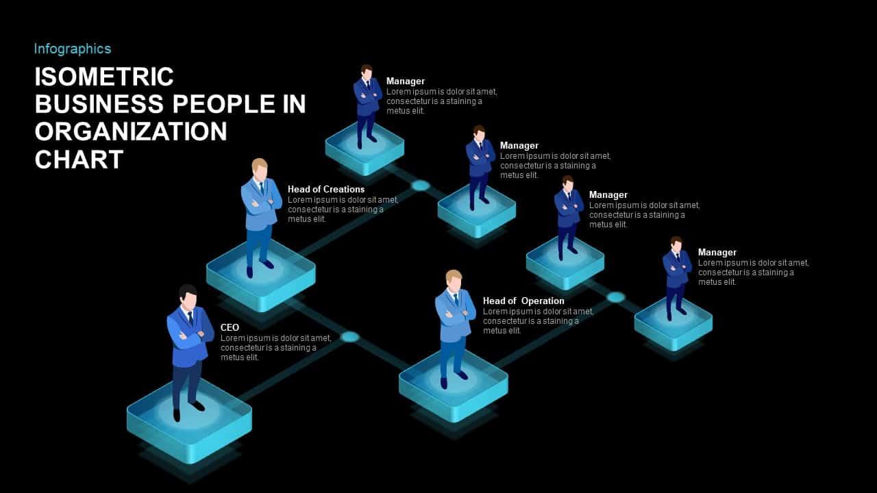 Business Organization Chart PowerPoint Template