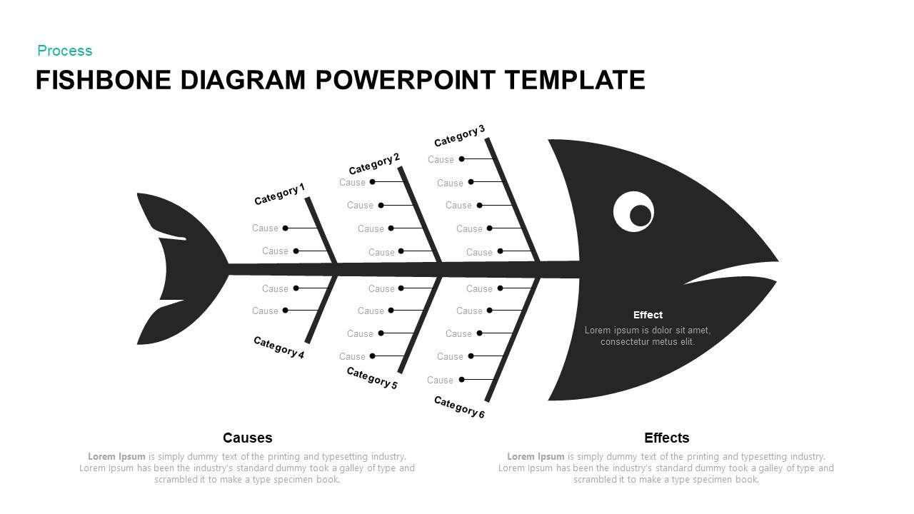 Fishbone diagram PowerPoint template and keynote