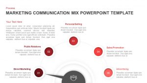 Marketing Communication Mix Template for PowerPoint and Keynote
