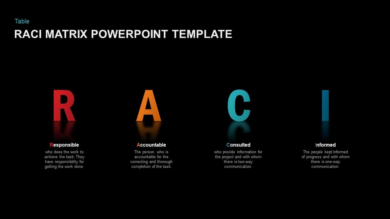 RACI matrix template for PowerPoint and keynote