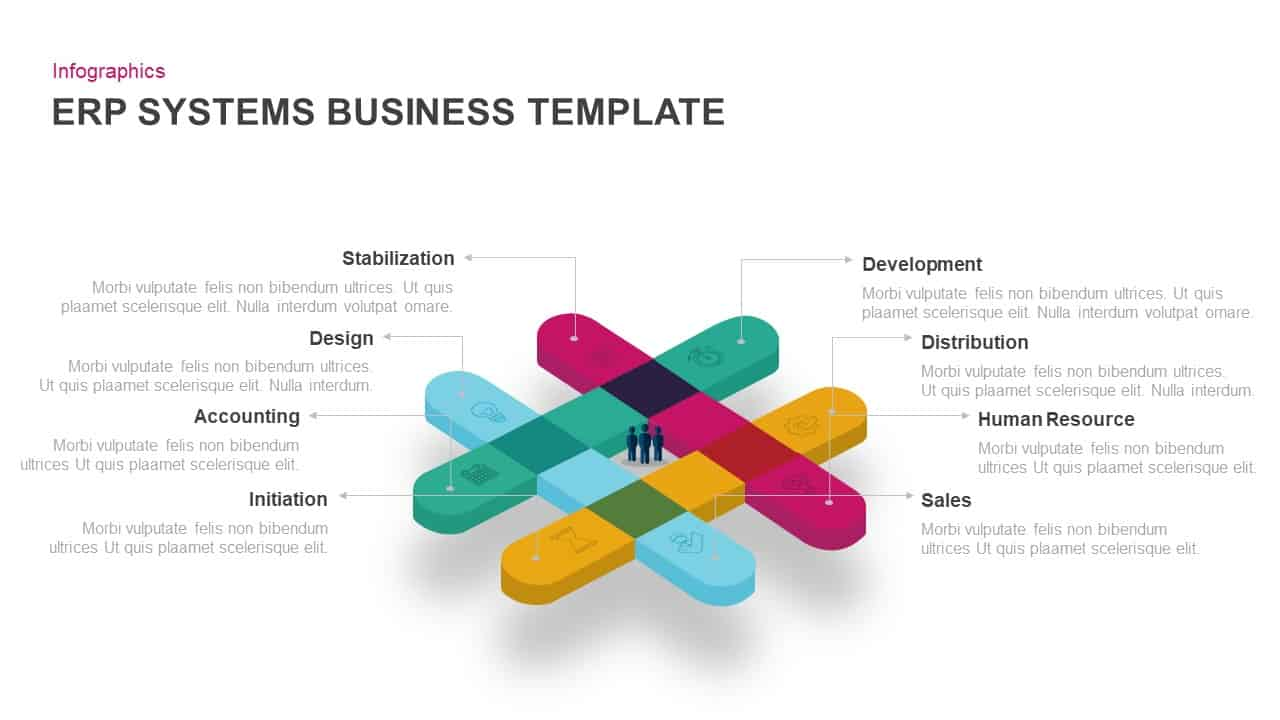 ERP Systems Business Template for PowerPoint