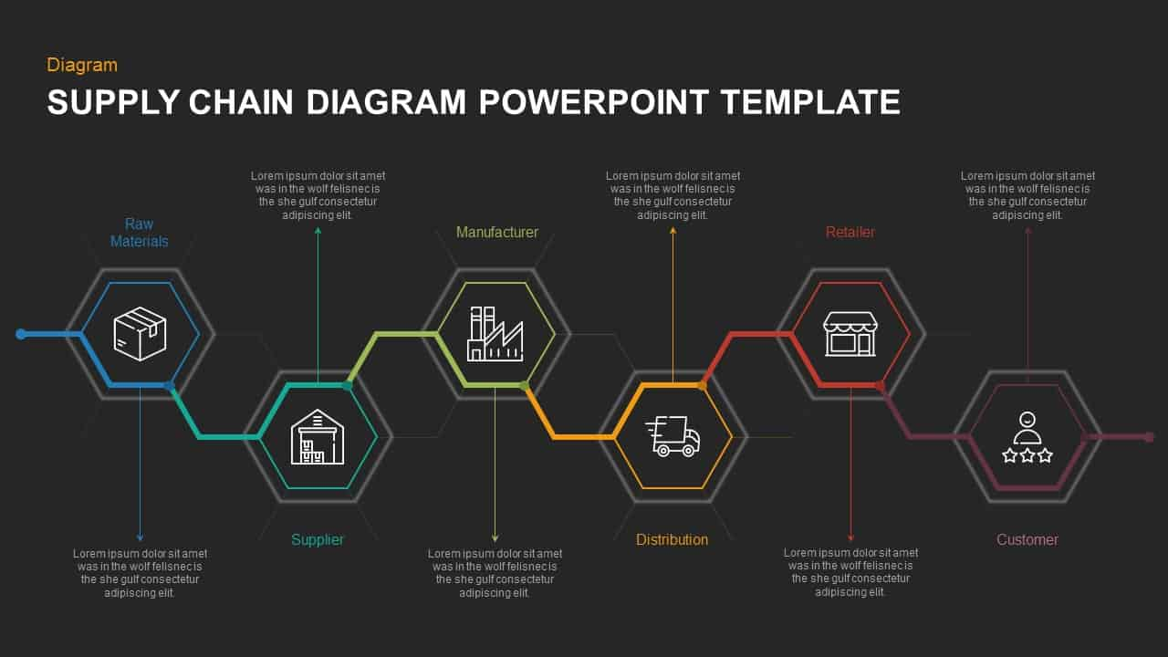 Supply Chain Diagram PowerPoint Template