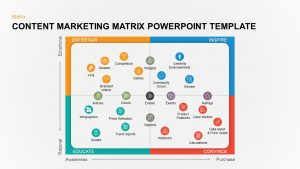 Content Marketing Matrix Template for PowerPoint & Keynote