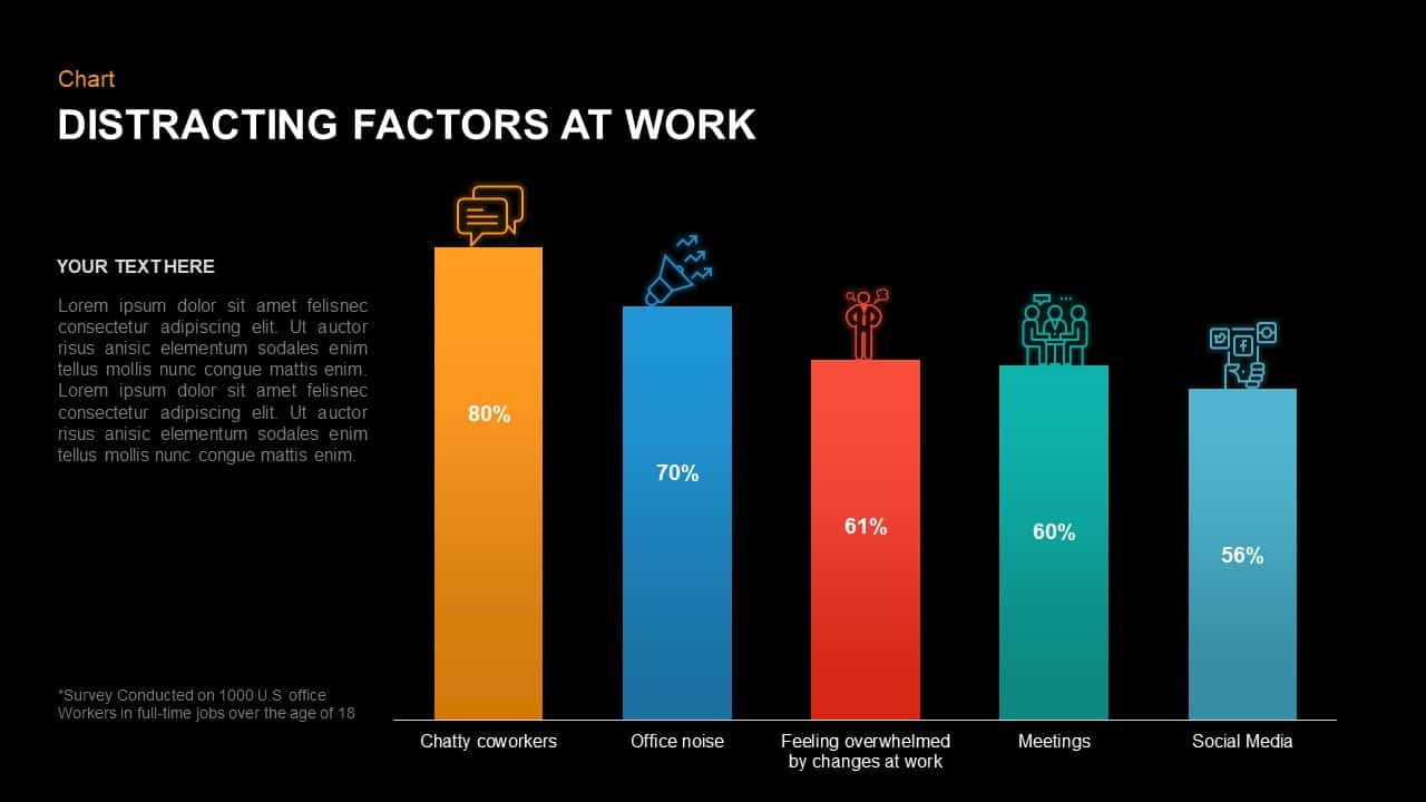 Distracting Factors at Work Bar Chart Template for PowerPoint