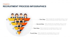Recruitment Process Infographic PowerPoint Template & Keynote