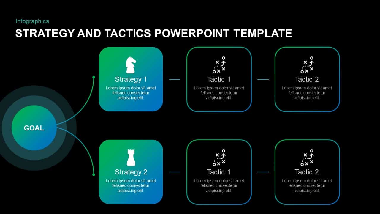 Strategy and Tactics PowerPoint Template