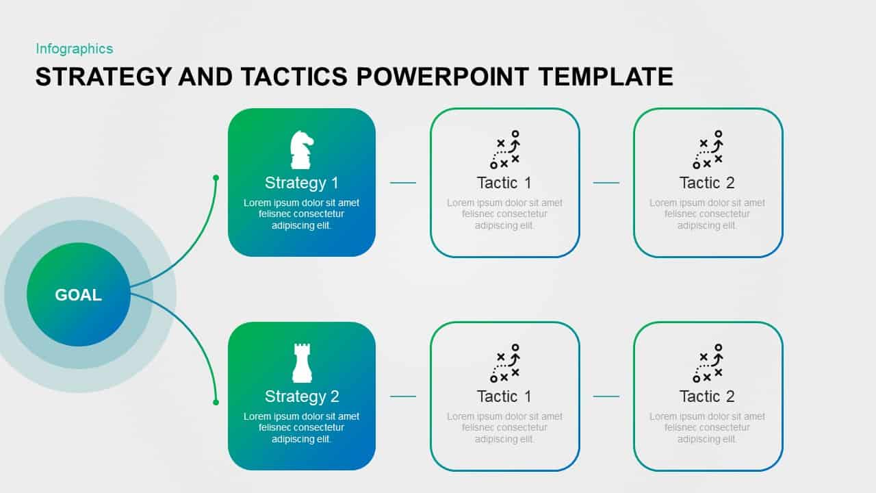 Strategy and Tactics Template for PowerPoint