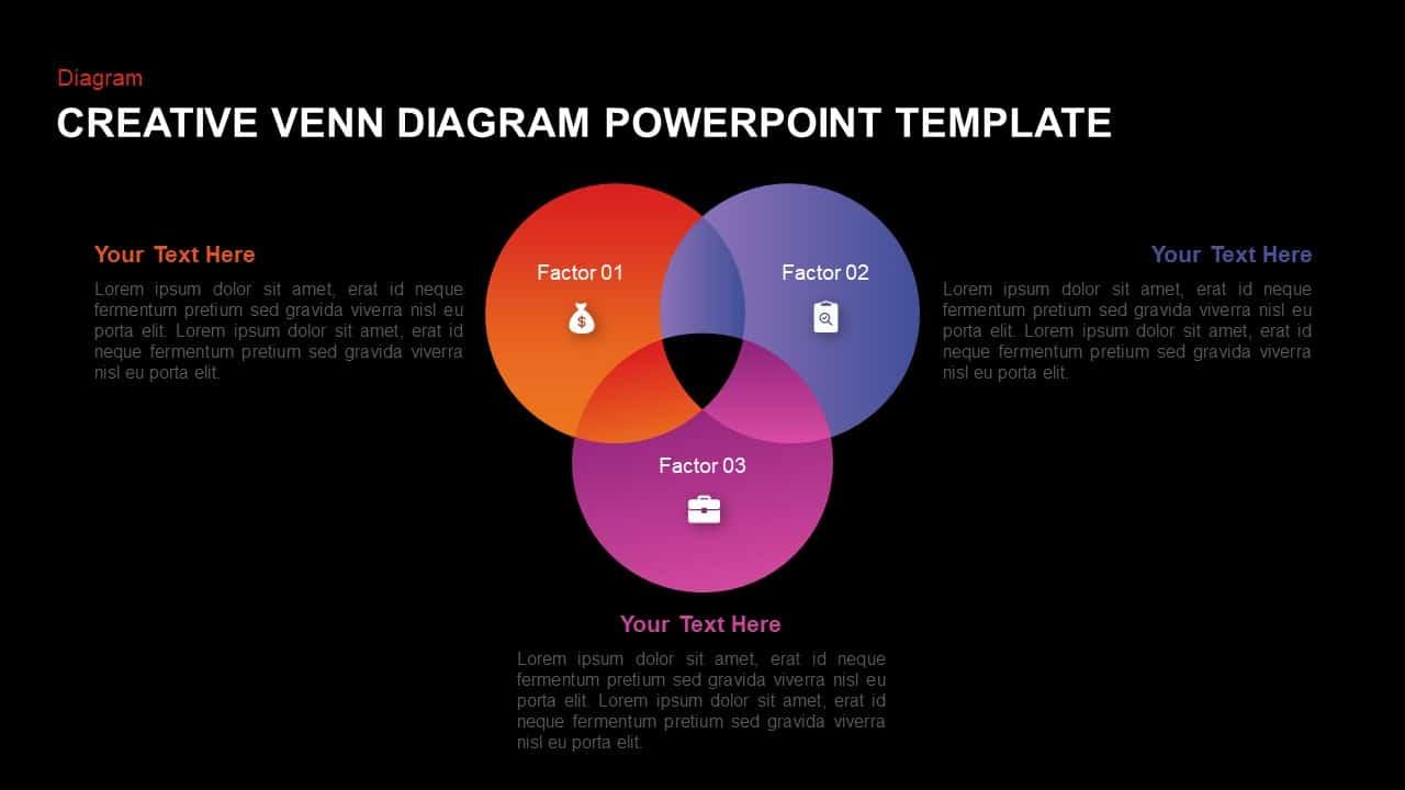 Venn Diagram Template for PowerPoint