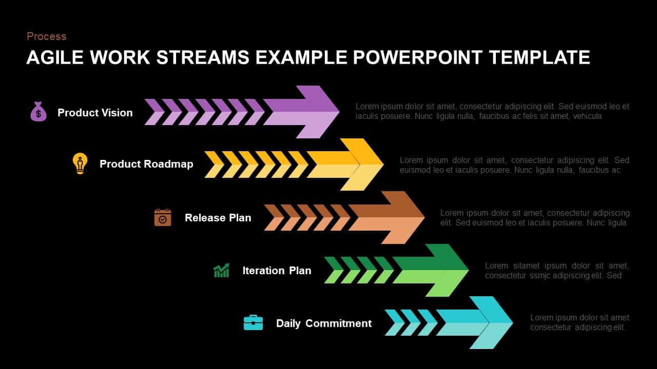 Agile Work Streams PowerPoint Diagram