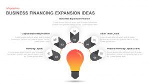 Business Financing Expansion Ideas Diagram for PowerPoint & Keynote