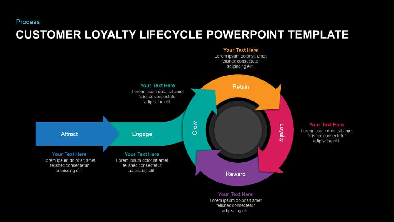 Customer Loyalty Lifecycle Diagram for PowerPoint