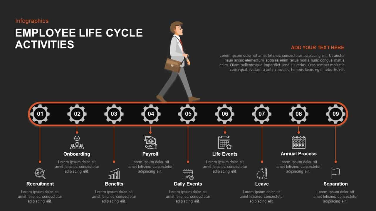 Employee Lifecycle Ppt Template