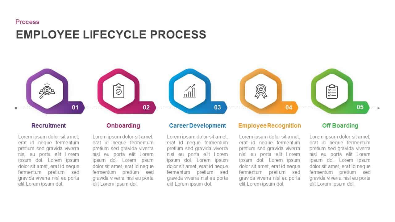 Employee lifecycle Process Diagram