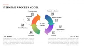 Iterative Process Model Diagram for PowerPoint & Keynote
