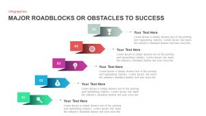 Major Roadblocks Or Obstacles To Success Ppt Slides