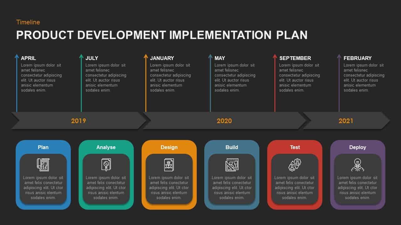 Product Development Implementation Plan PowerPoint Diagram