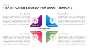Risk Mitigation Strategy PowerPoint Template & Keynote Diagram